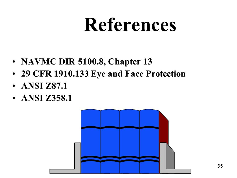 35 References NAVMC DIR , Chapter CFR Eye and Face Protection ANSI Z87.1 ANSI Z358.1