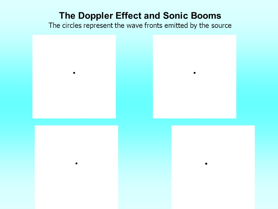 The Doppler Effect and Sonic Booms The circles represent the wave fronts emitted by the source