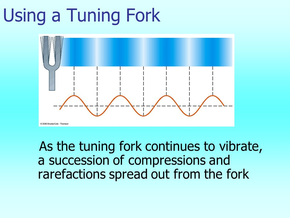 Using a Tuning Fork As the tuning fork continues to vibrate, a succession of compressions and rarefactions spread out from the fork
