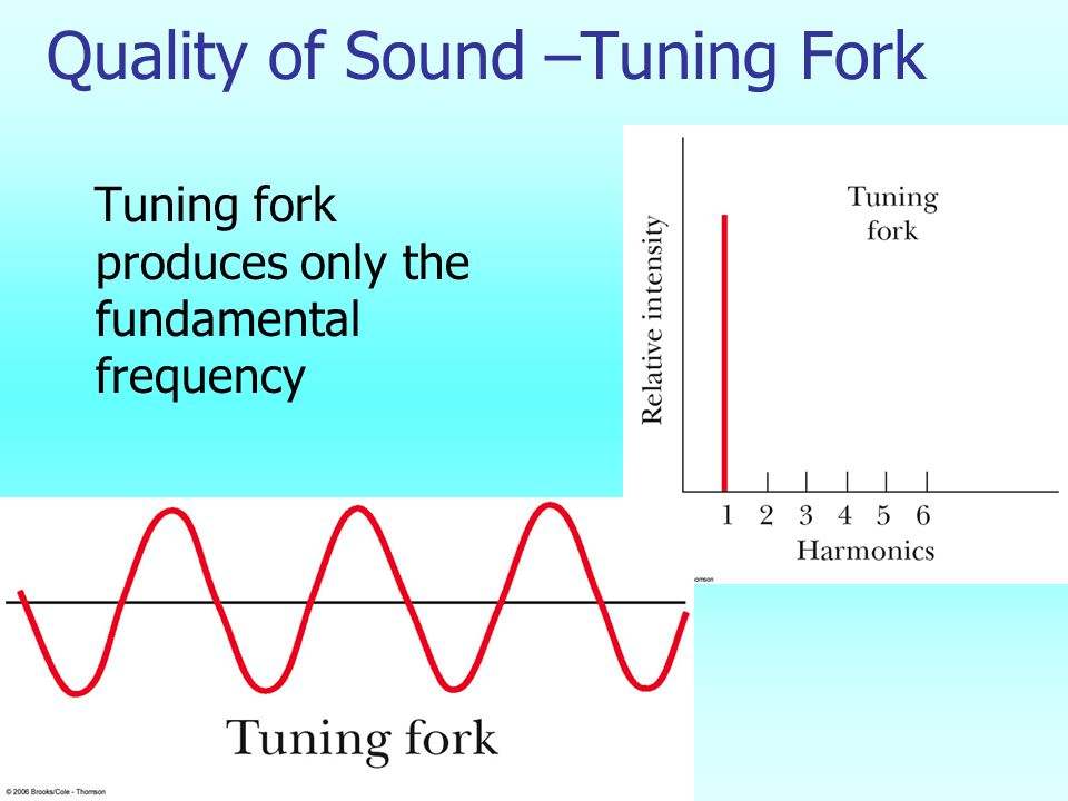 Quality of Sound –Tuning Fork Tuning fork produces only the fundamental frequency