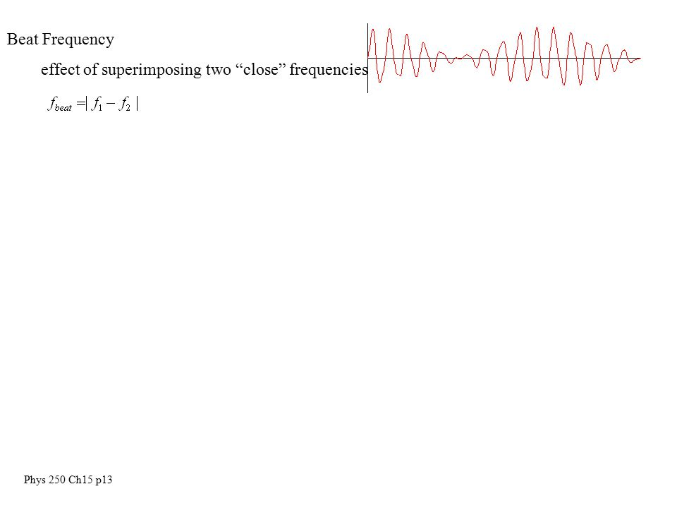 Phys 250 Ch15 p13 Beat Frequency effect of superimposing two close frequencies