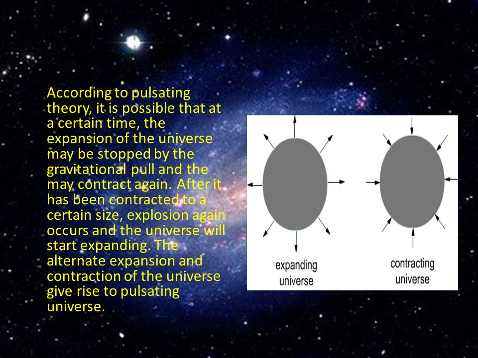 According to pulsating theory, it is possible that at a certain time, the expansion of the universe may be stopped by the gravitational pull and the may contract again.