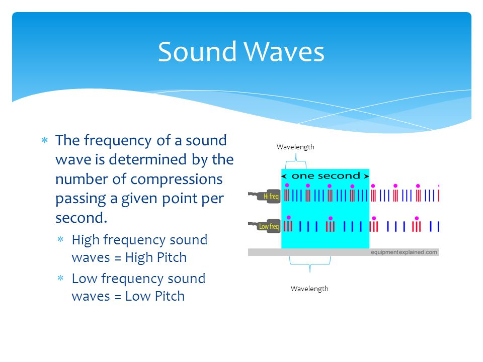 Sound Waves  The frequency of a sound wave is determined by the number of compressions passing a given point per second.