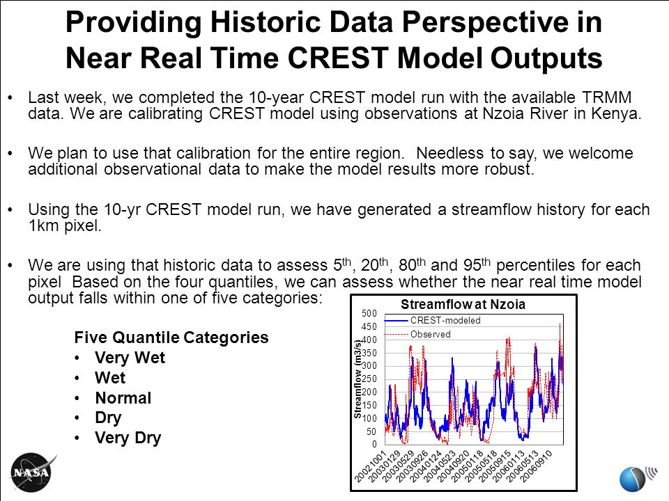 Last week, we completed the 10-year CREST model run with the available TRMM data.