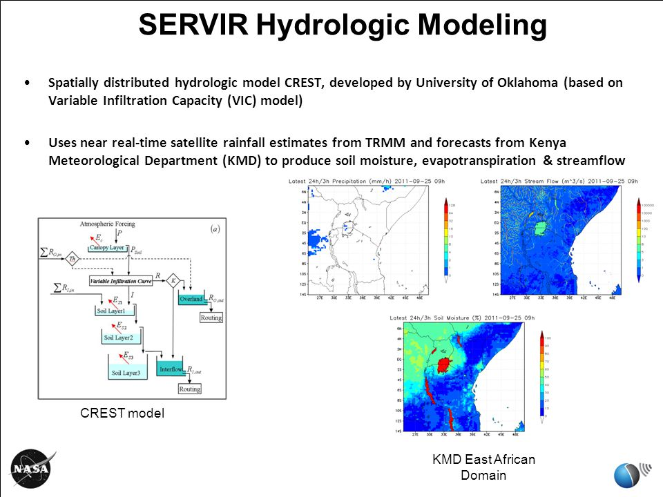 Spatially distributed hydrologic model CREST, developed by University of Oklahoma (based on Variable Infiltration Capacity (VIC) model) Uses near real-time satellite rainfall estimates from TRMM and forecasts from Kenya Meteorological Department (KMD) to produce soil moisture, evapotranspiration & streamflow CREST model SERVIR Hydrologic Modeling KMD East African Domain