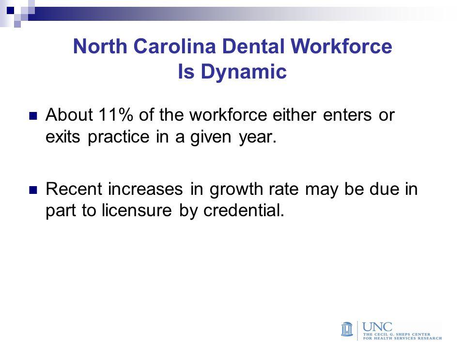 The Dentist Workforce in North Carolina Erin Fraher, MPP