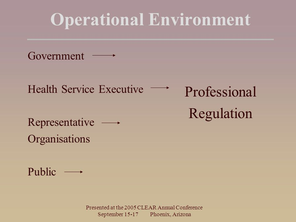 Presented at the 2005 CLEAR Annual Conference September Phoenix, Arizona Operational Environment Government Health Service Executive Representative Organisations Public Professional Regulation