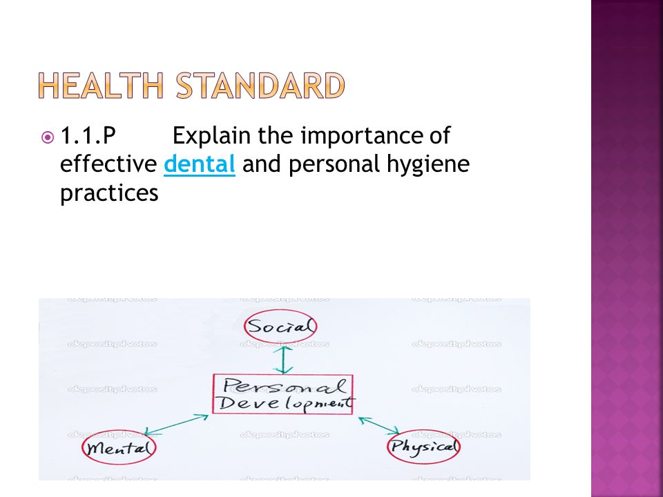  1.1.PExplain the importance of effective dental and personal hygiene practices
