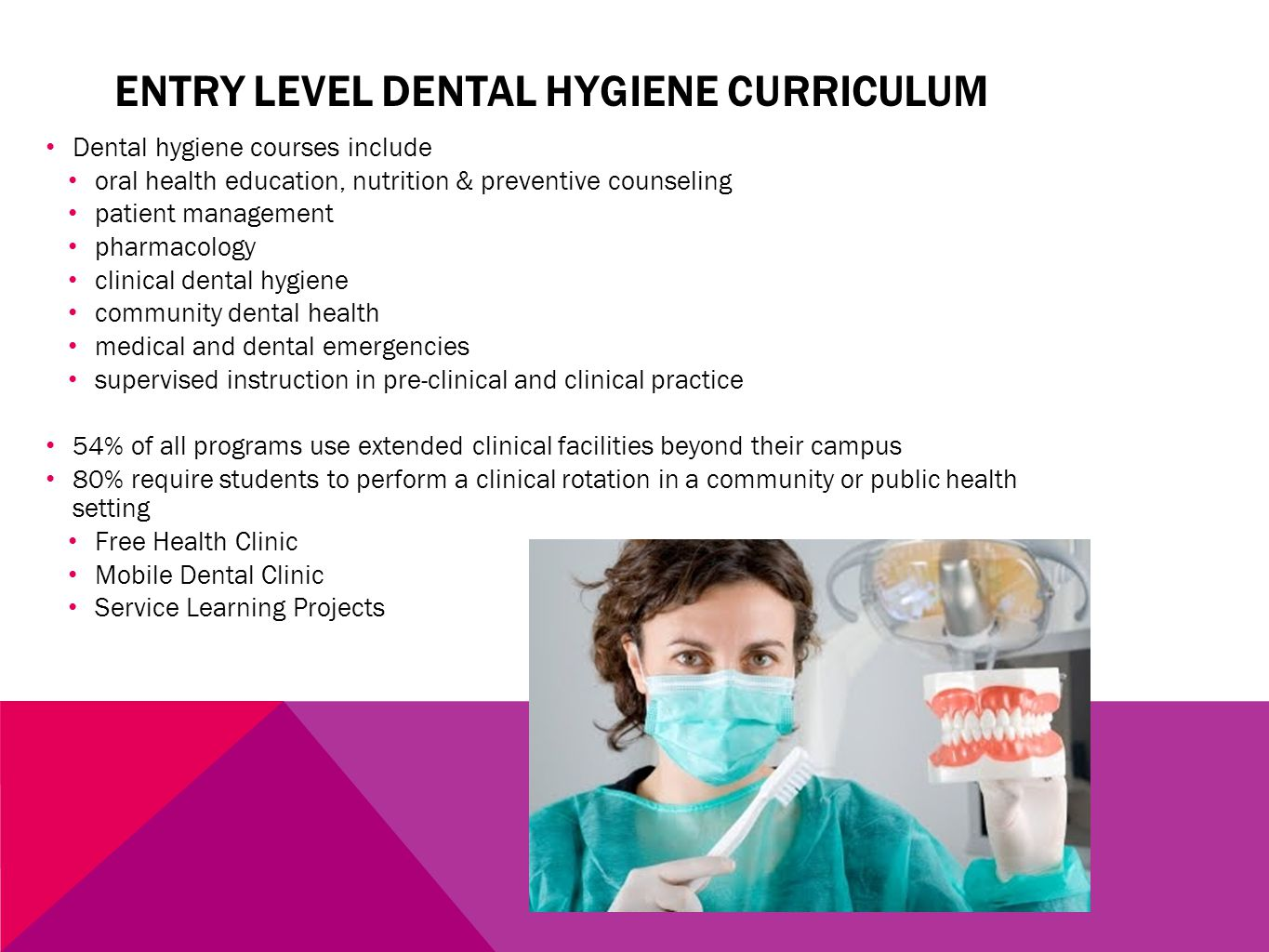Dental hygienists Education, Laws and Regulations  - ppt