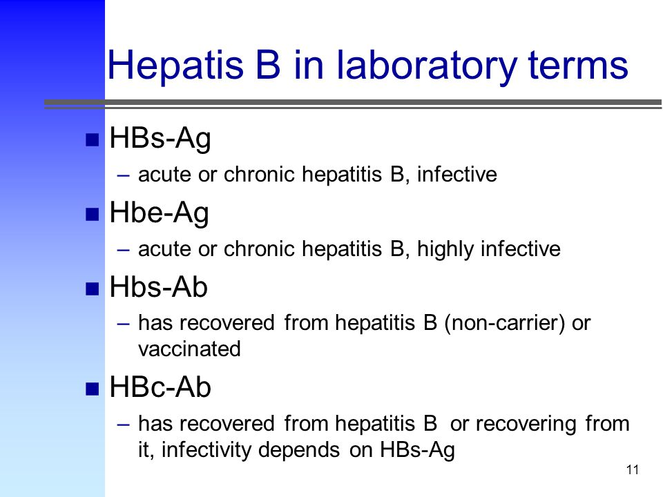 11 Hepatis B in laboratory terms n HBs-Ag –acute or chronic hepatitis B, infective n Hbe-Ag –acute or chronic hepatitis B, highly infective n Hbs-Ab –has recovered from hepatitis B (non-carrier) or vaccinated n HBc-Ab –has recovered from hepatitis B or recovering from it, infectivity depends on HBs-Ag