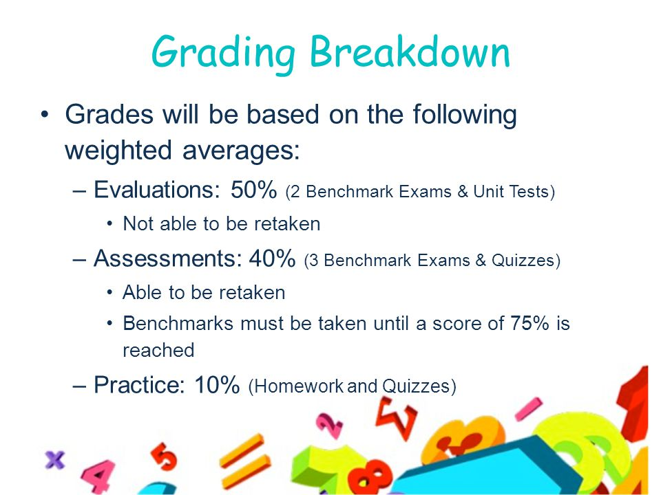 Grading Breakdown Grades will be based on the following weighted averages: –Evaluations: 50% (2 Benchmark Exams & Unit Tests) Not able to be retaken –Assessments: 40% (3 Benchmark Exams & Quizzes) Able to be retaken Benchmarks must be taken until a score of 75% is reached –Practice: 10% (Homework and Quizzes)