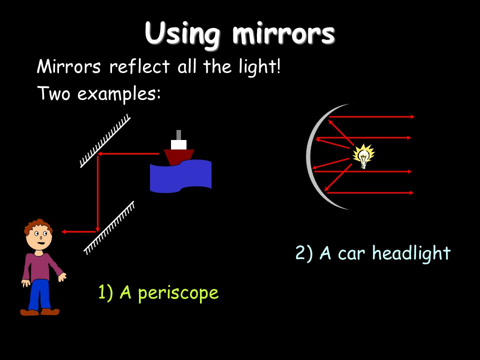 Using mirrors Mirrors reflect all the light! Two examples: 1) A periscope 2) A car headlight
