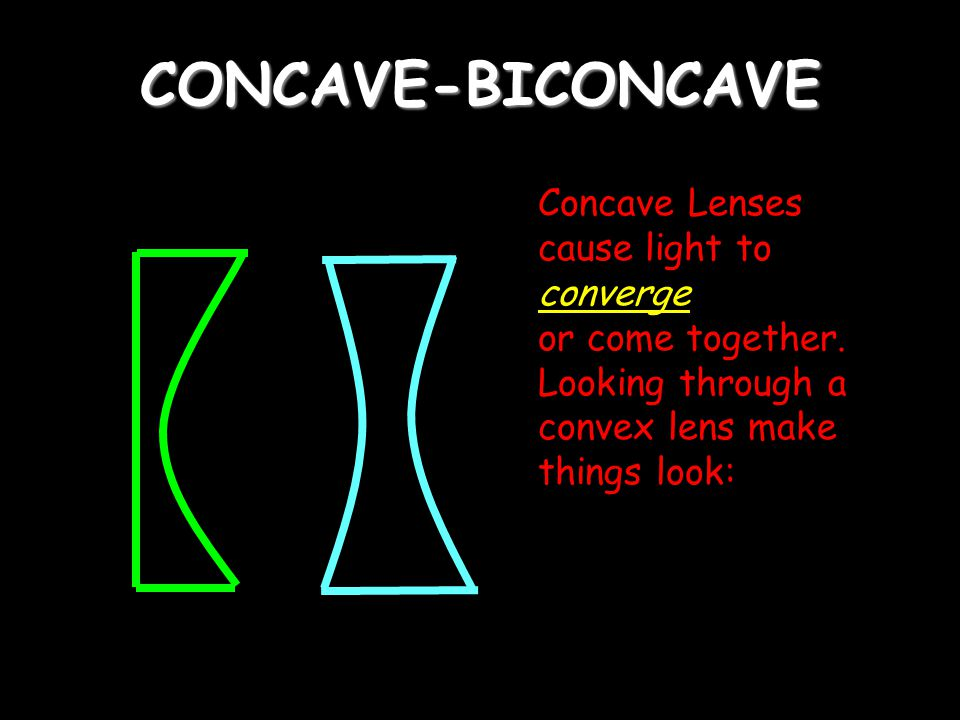 CONCAVE-BICONCAVE Concave Lenses cause light to converge or come together.