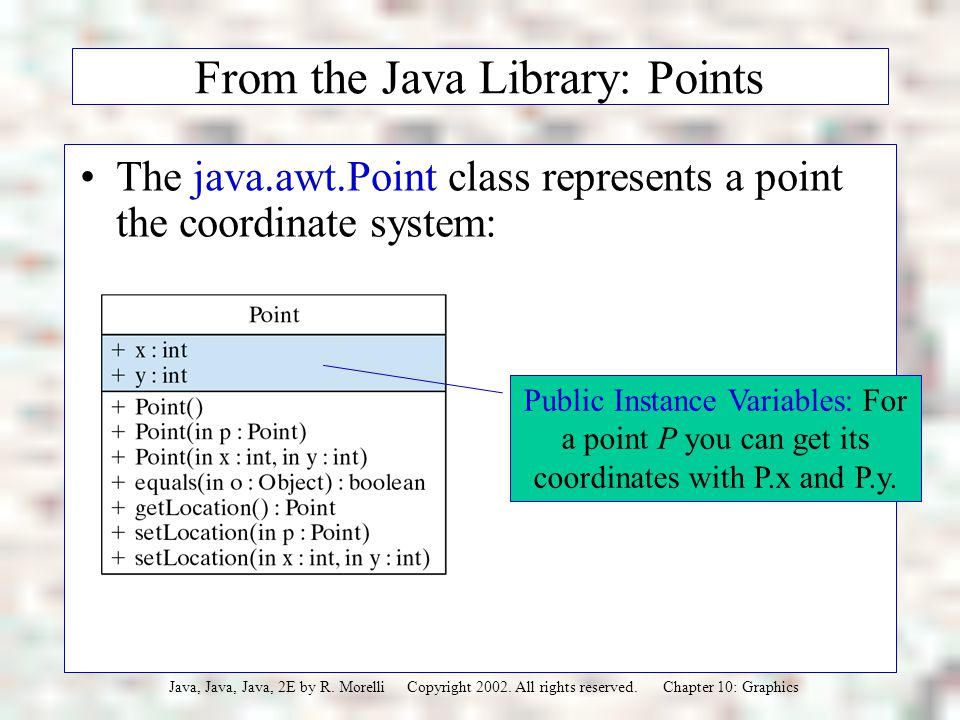 JAVA, JAVA, JAVA Object-Oriented Problem Solving Ralph Morelli
