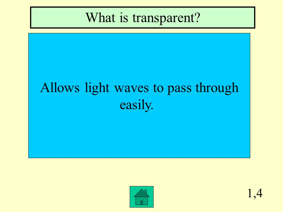 1,3 The waves that are visible to us. What is the visible spectrum