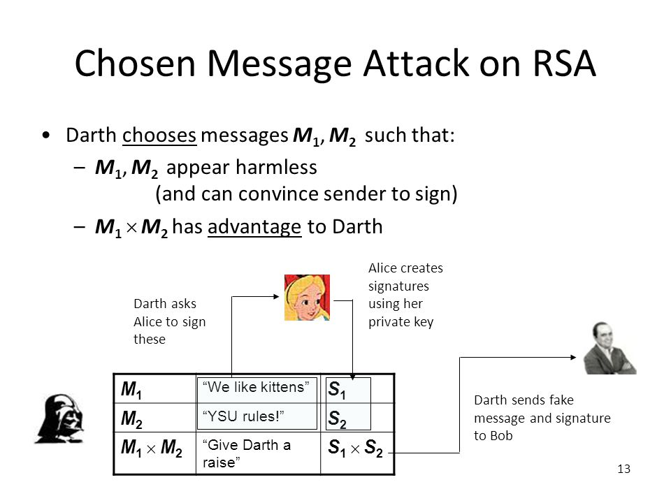 13 Chosen Message Attack on RSA Darth chooses messages M 1, M 2 such that: –M 1, M 2 appear harmless (and can convince sender to sign) –M 1  M 2 has advantage to Darth M1M1 We like kittens S1S1 M2M2 YSU rules! S2S2 M1  M2M1  M2 Give Darth a raise S1  S2S1  S2 Darth asks Alice to sign these Alice creates signatures using her private key Darth sends fake message and signature to Bob