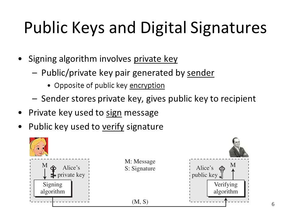 6 Public Keys and Digital Signatures Signing algorithm involves private key –Public/private key pair generated by sender Opposite of public key encryption –Sender stores private key, gives public key to recipient Private key used to sign message Public key used to verify signature