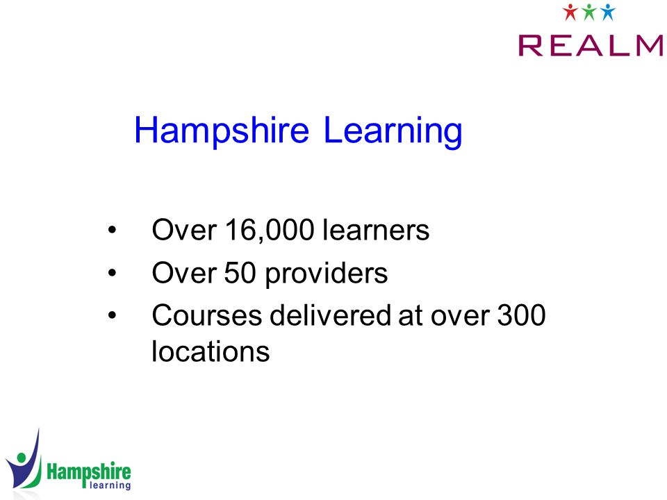 Hampshire Learning Over 16,000 learners Over 50 providers Courses delivered at over 300 locations