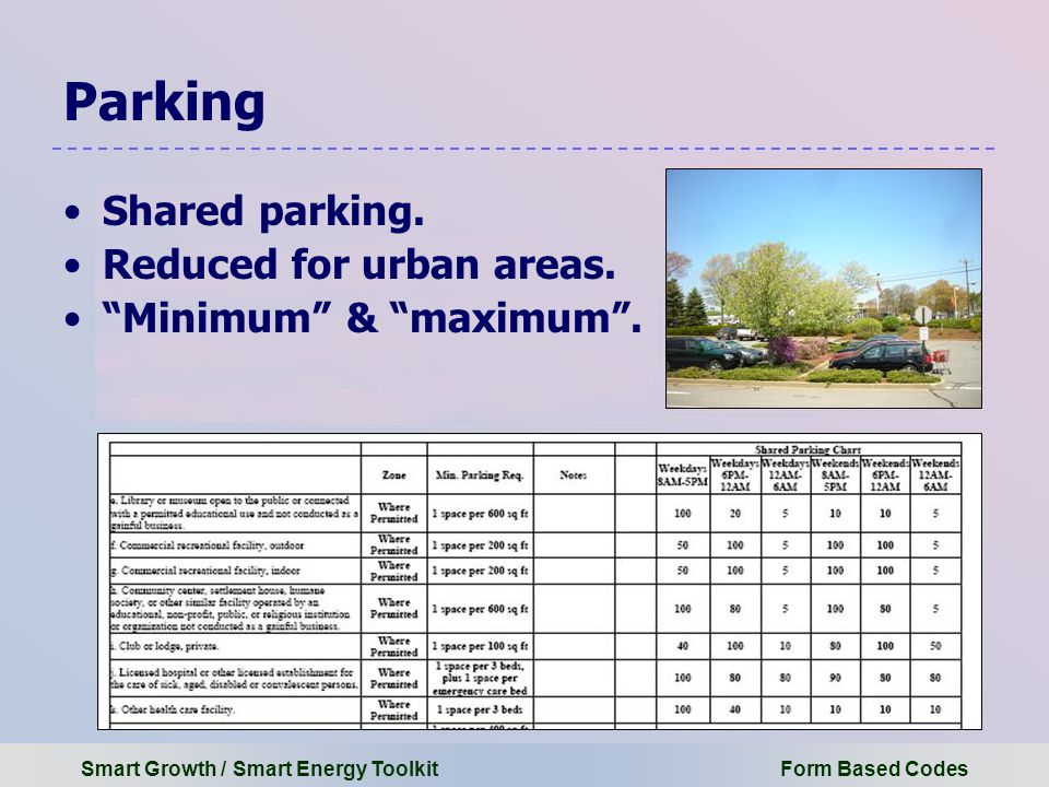 Smart Growth / Smart Energy Toolkit Form Based Codes Parking Shared parking.