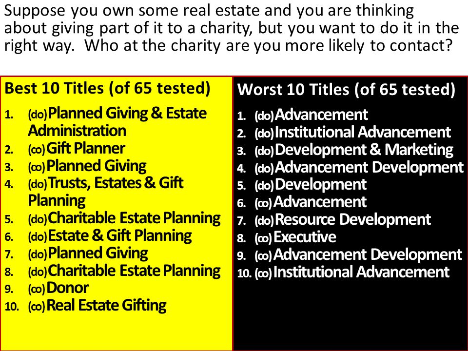 (co) Gift Planner 3.(co) Planned Giving 4.(do) Trusts, Estates & Gift Planning 5.(do) Charitable Estate Planning 6.
