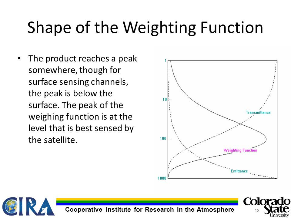Cooperative Institute for Research in the Atmosphere Shape of the Weighting Function The product reaches a peak somewhere, though for surface sensing channels, the peak is below the surface.