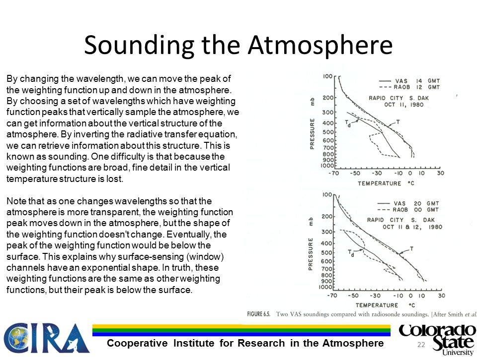 Cooperative Institute for Research in the Atmosphere Sounding the Atmosphere By changing the wavelength, we can move the peak of the weighting function up and down in the atmosphere.