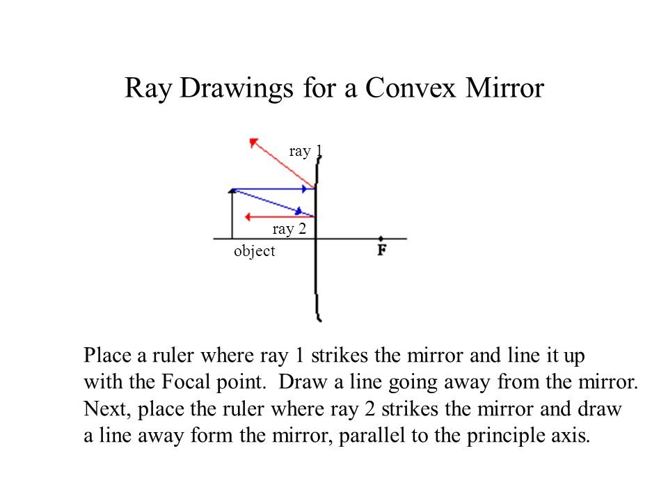 Ray Drawings for a Convex Mirror object ray 1 ray 2 Place a ruler where ray 1 strikes the mirror and line it up with the Focal point.