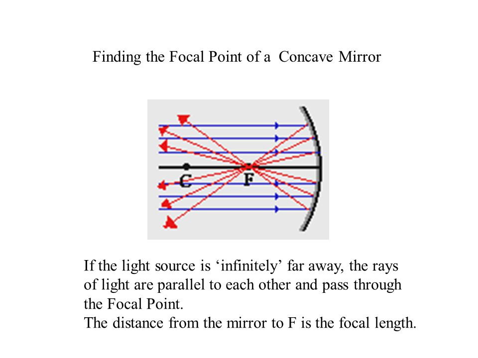 Finding the Focal Point of a Concave Mirror If the light source is 'infinitely' far away, the rays of light are parallel to each other and pass through the Focal Point.