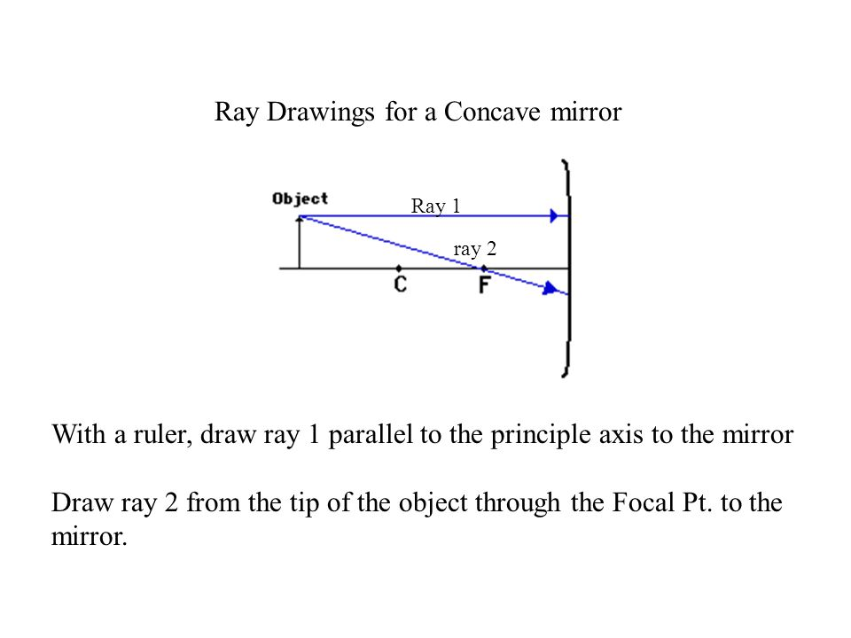 Ray 1 ray 2 With a ruler, draw ray 1 parallel to the principle axis to the mirror Draw ray 2 from the tip of the object through the Focal Pt.
