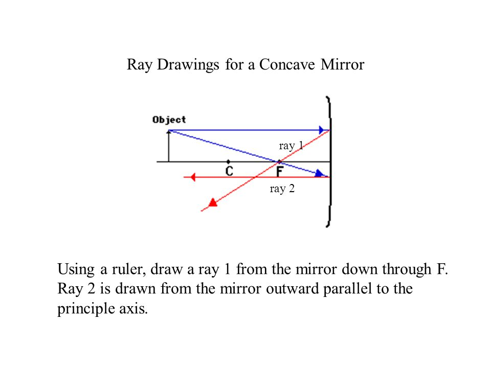 Ray Drawings for a Concave Mirror ray 1 ray 2 Using a ruler, draw a ray 1 from the mirror down through F.