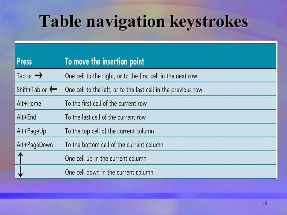 19 Table navigation keystrokes