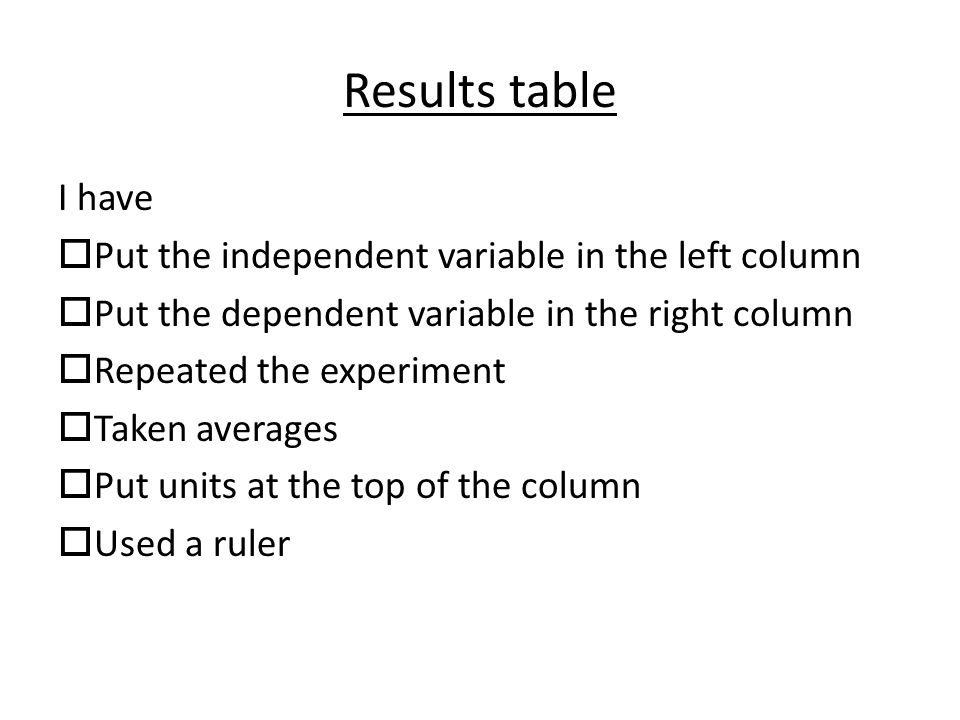Results table I have  Put the independent variable in the left column  Put the dependent variable in the right column  Repeated the experiment  Taken averages  Put units at the top of the column  Used a ruler
