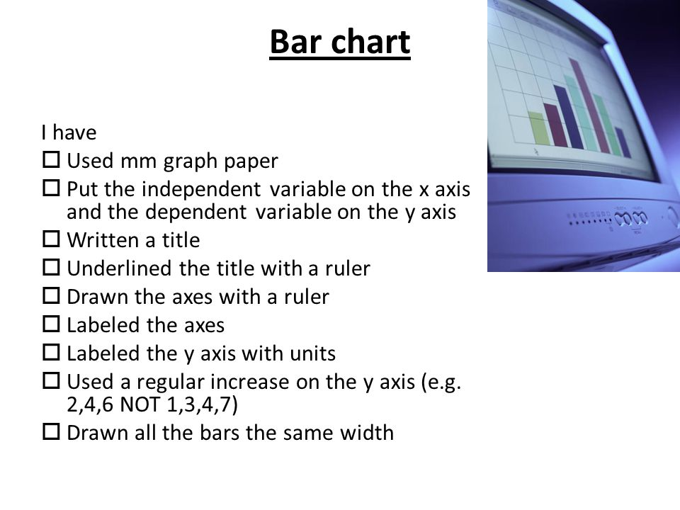 Bar chart I have  Used mm graph paper  Put the independent variable on the x axis and the dependent variable on the y axis  Written a title  Underlined the title with a ruler  Drawn the axes with a ruler  Labeled the axes  Labeled the y axis with units  Used a regular increase on the y axis (e.g.