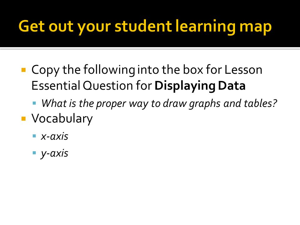  Copy the following into the box for Lesson Essential Question for Displaying Data  What is the proper way to draw graphs and tables.
