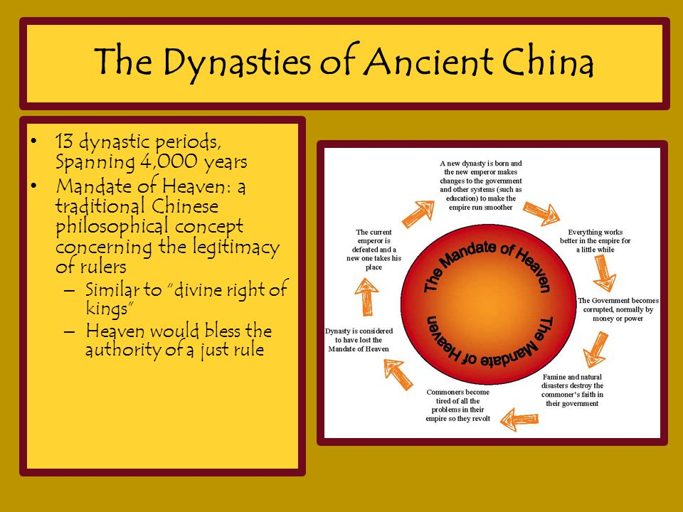 The Dynasties of Ancient China 13 dynastic periods, Spanning 4,000 years Mandate of Heaven: a traditional Chinese philosophical concept concerning the legitimacy of rulers –Similar to divine right of kings –Heaven would bless the authority of a just rule