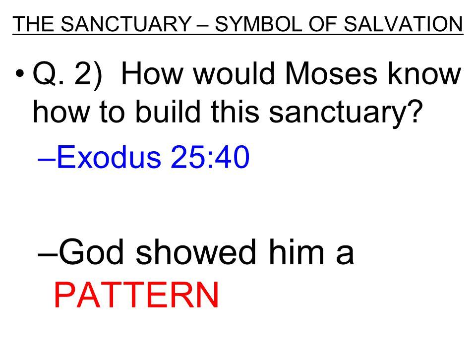 God Sets A Date For Judgement The Sanctuary Symbol Of Salvation Q