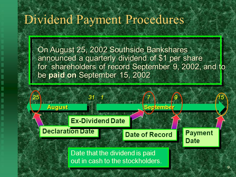 9 On August 25, 2002 Southside Bankshares announced a quarterly dividend of $1 per share for shareholders of record September 9, 2002, and to be paid on September 15, AugustAugustSeptemberSeptember Declaration Date Ex-Dividend Date Date of Record Date that the dividend is paid out in cash to the stockholders.