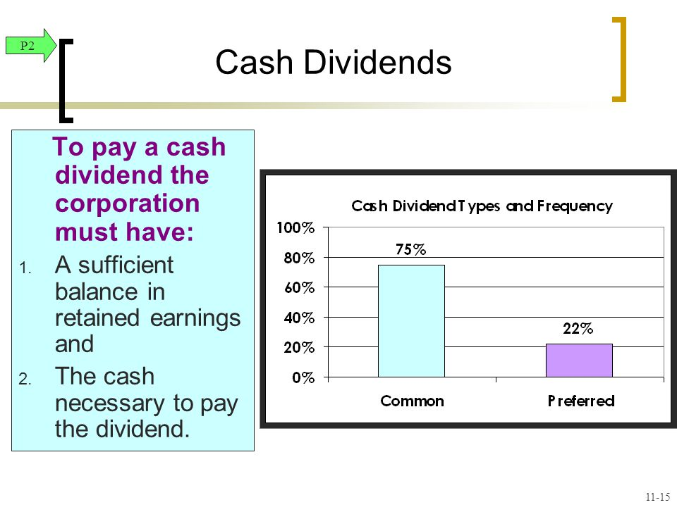 To pay a cash dividend the corporation must have: 1.