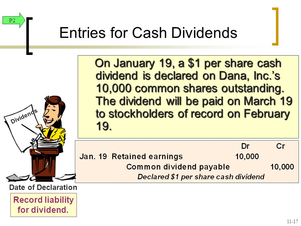 Date of Declaration Record liability for dividend.