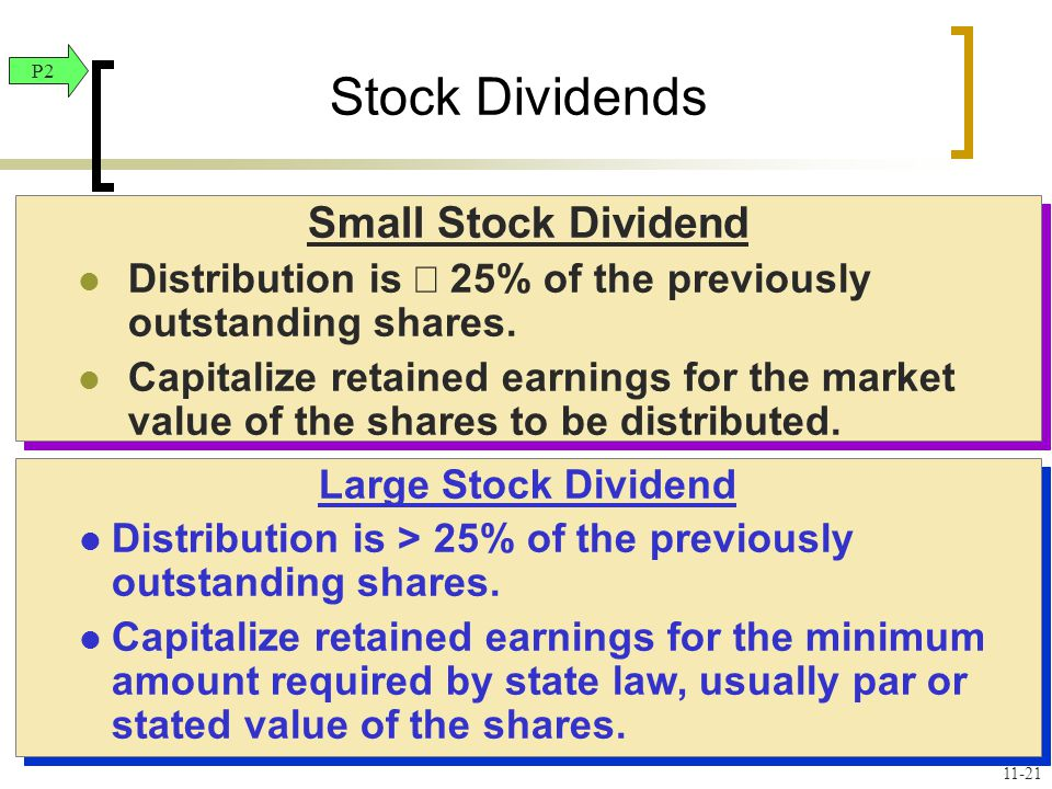 Small Stock Dividend Distribution is  25% of the previously outstanding shares.