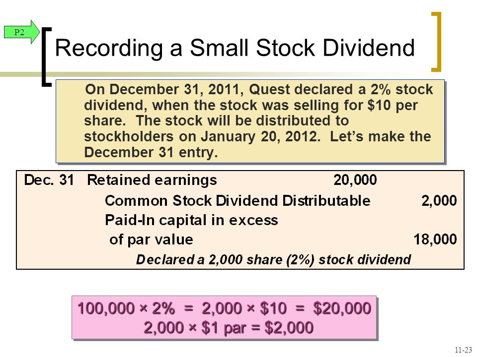 On December 31, 2011, Quest declared a 2% stock dividend, when the stock was selling for $10 per share.