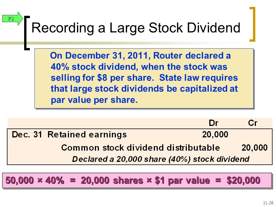 On December 31, 2011, Router declared a 40% stock dividend, when the stock was selling for $8 per share.