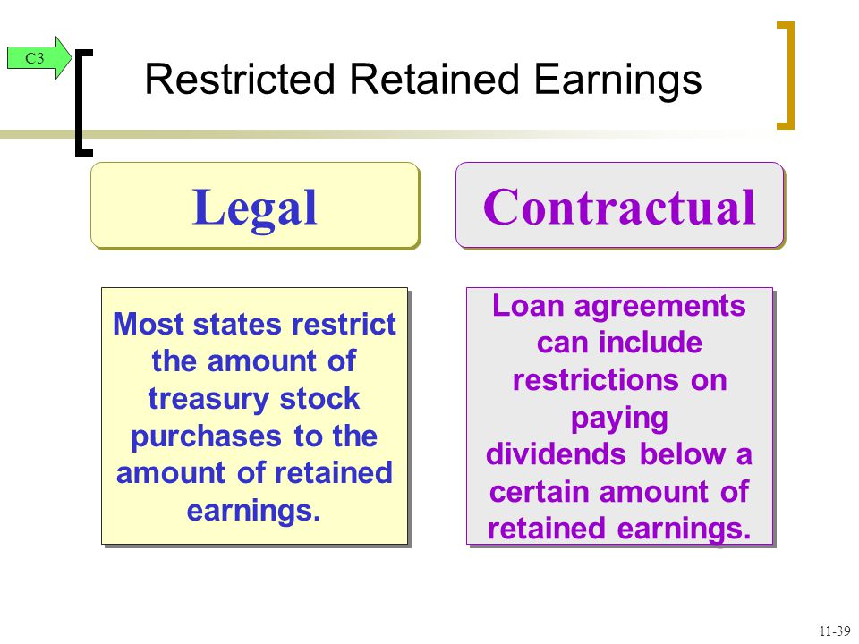 Legal Contractual Most states restrict the amount of treasury stock purchases to the amount of retained earnings.