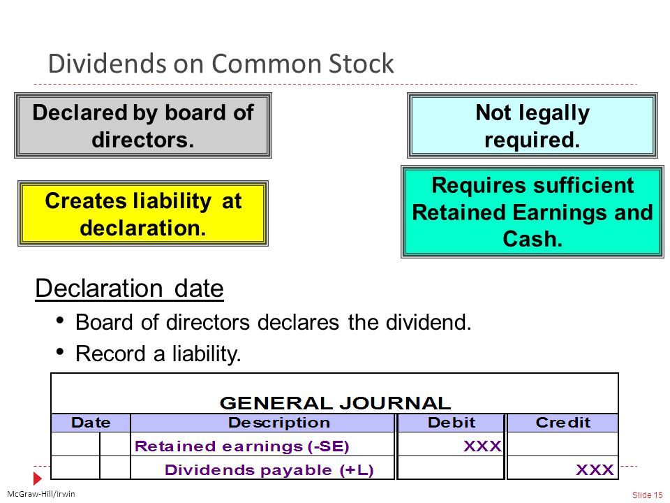 McGraw-Hill/Irwin Slide 15 Dividends on Common Stock Declared by board of directors.