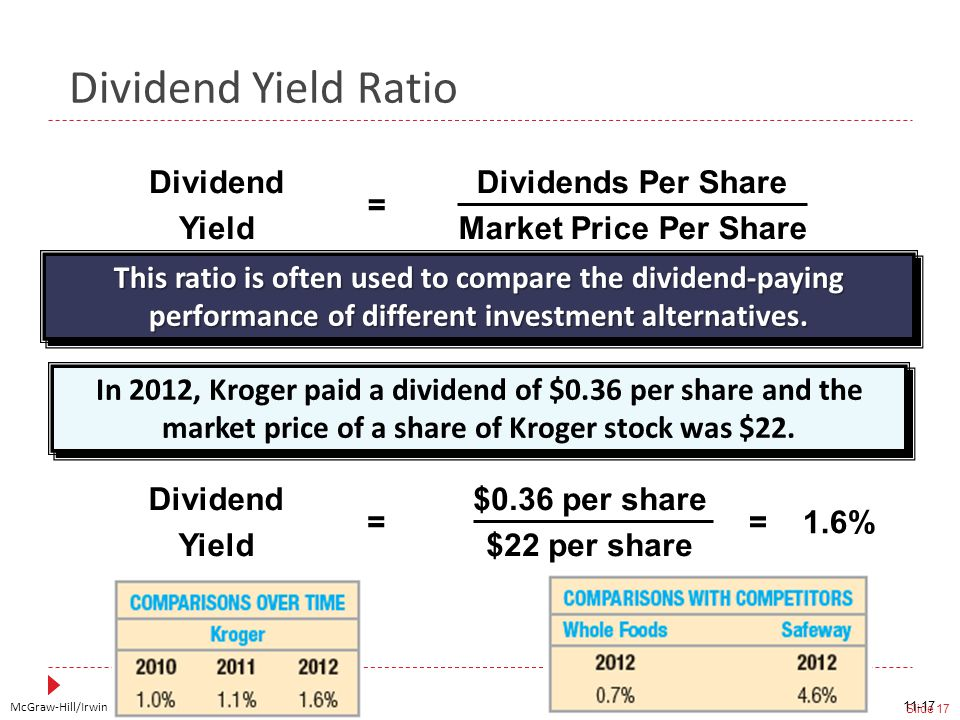 McGraw-Hill/Irwin Slide 17 Dividend Yield Ratio Dividend Yield Dividends Per Share Market Price Per Share = This ratio is often used to compare the dividend-paying performance of different investment alternatives.