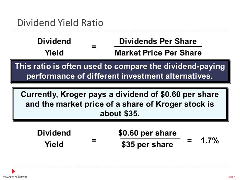 McGraw-Hill/Irwin Slide 18 Dividend Yield Ratio Dividend Yield Dividends Per Share Market Price Per Share = This ratio is often used to compare the dividend-paying performance of different investment alternatives.
