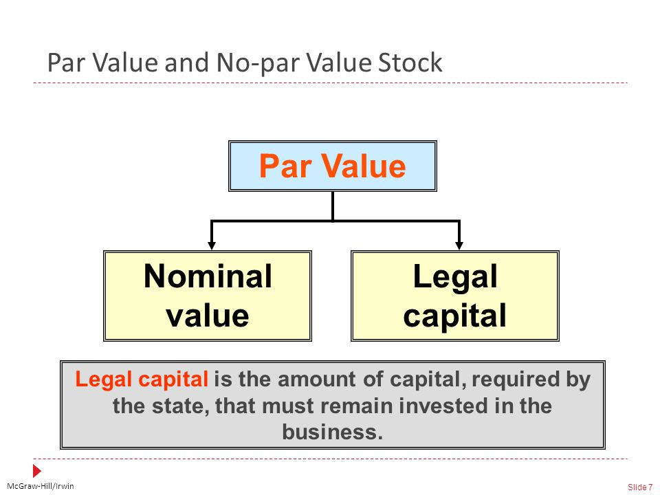 McGraw-Hill/Irwin Slide 7 Par Value and No-par Value Stock Legal capital is the amount of capital, required by the state, that must remain invested in the business.