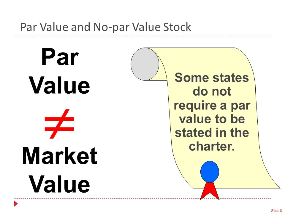 Slide 8 Par Value Market Value  Par Value and No-par Value Stock Some states do not require that a par value be stated in the charter.