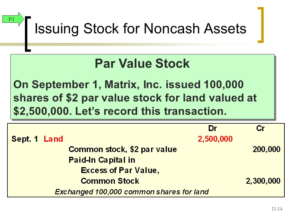Issuing Stock for Noncash Assets Par Value Stock On September 1, Matrix, Inc.