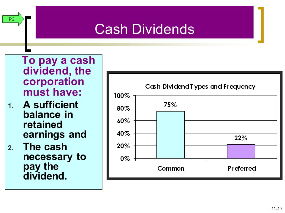 To pay a cash dividend, the corporation must have: 1.
